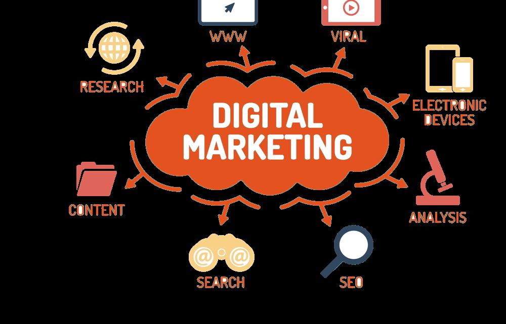Est-il indispensable d'investir gros dans sa stratégie web marketing ?